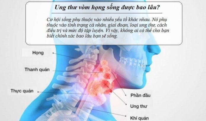 ung-thu-vom-hong-song-duoc-bao-lau
